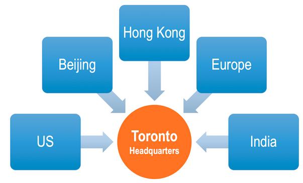 Axiom Global Locations